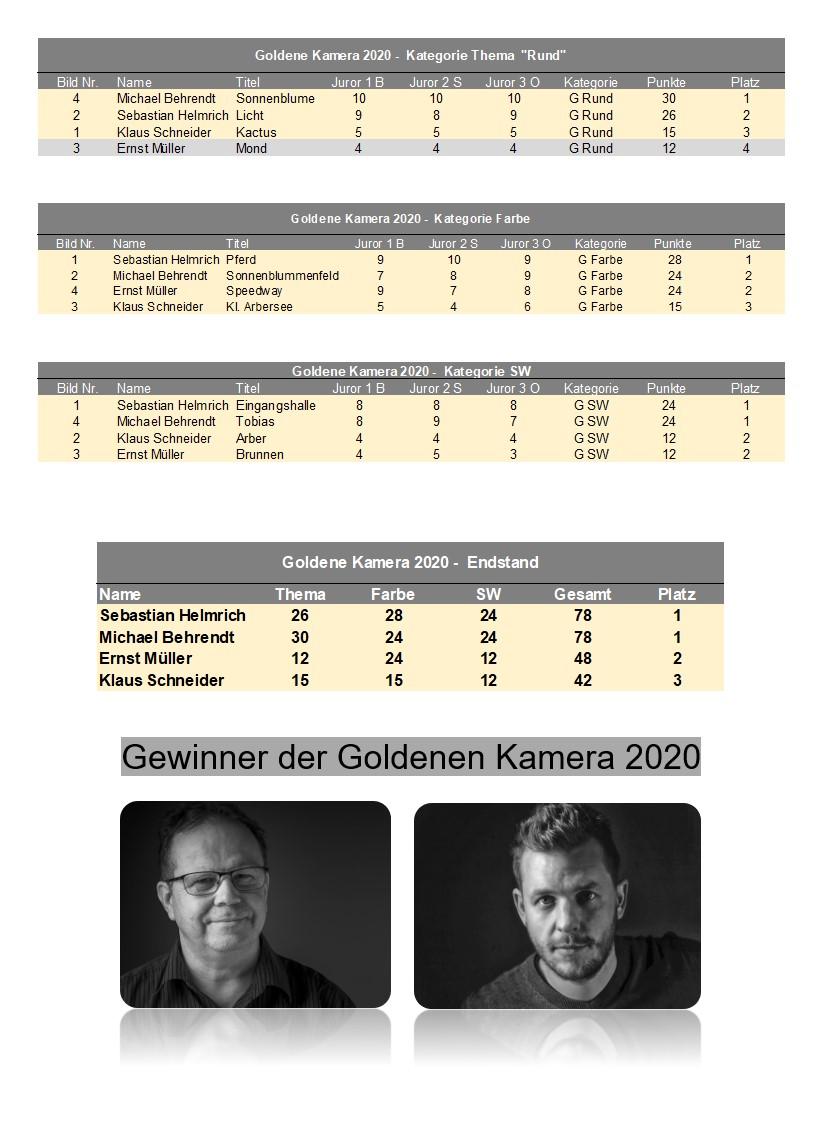 Clubwettbewerb - Goldene Kamera 2020